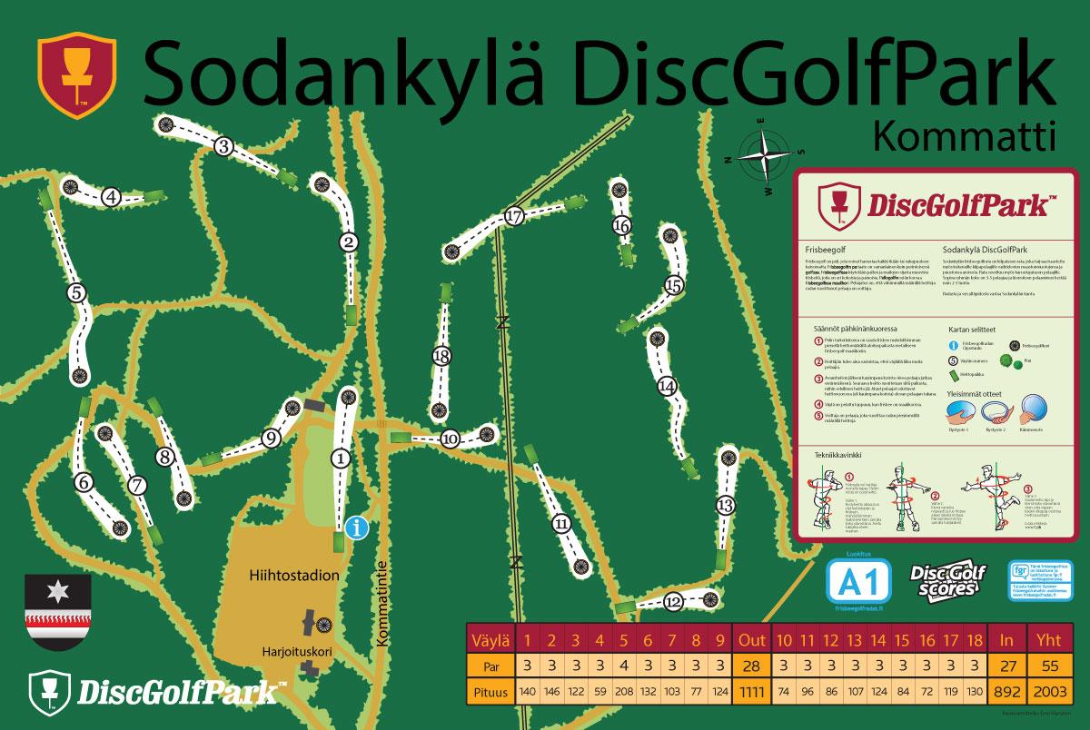Sodankyla Discgolfpark Discgolfpark