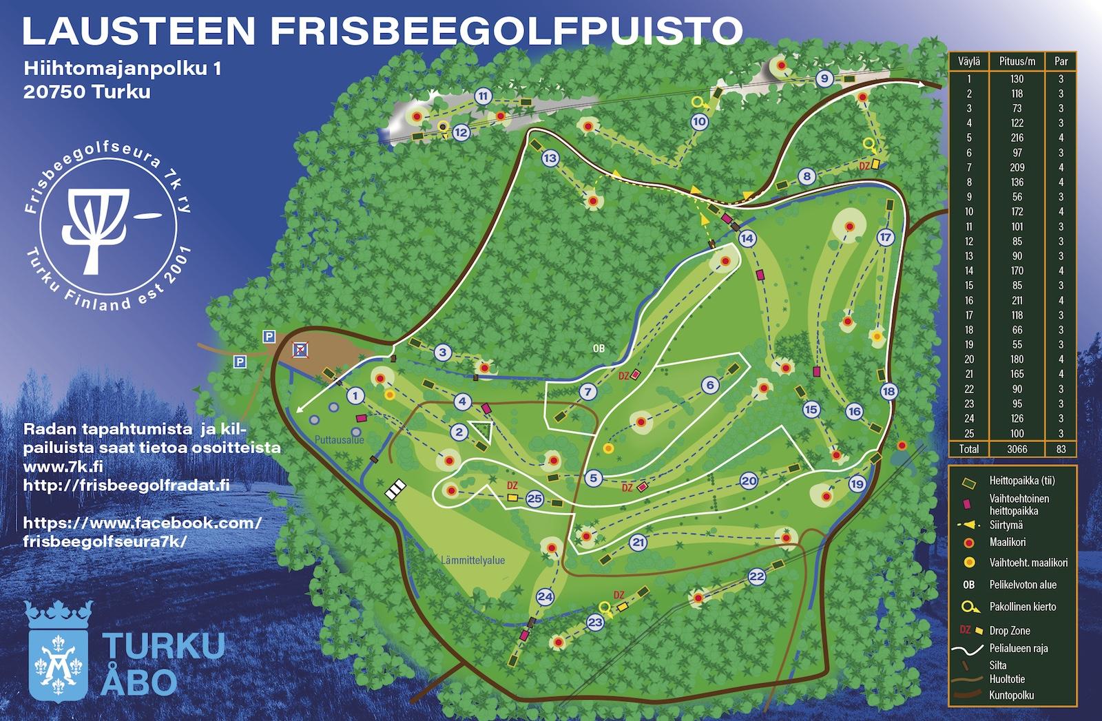 Frisbeegolf Englanniksi