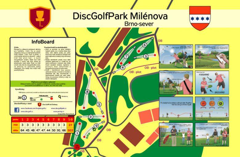 Milenova