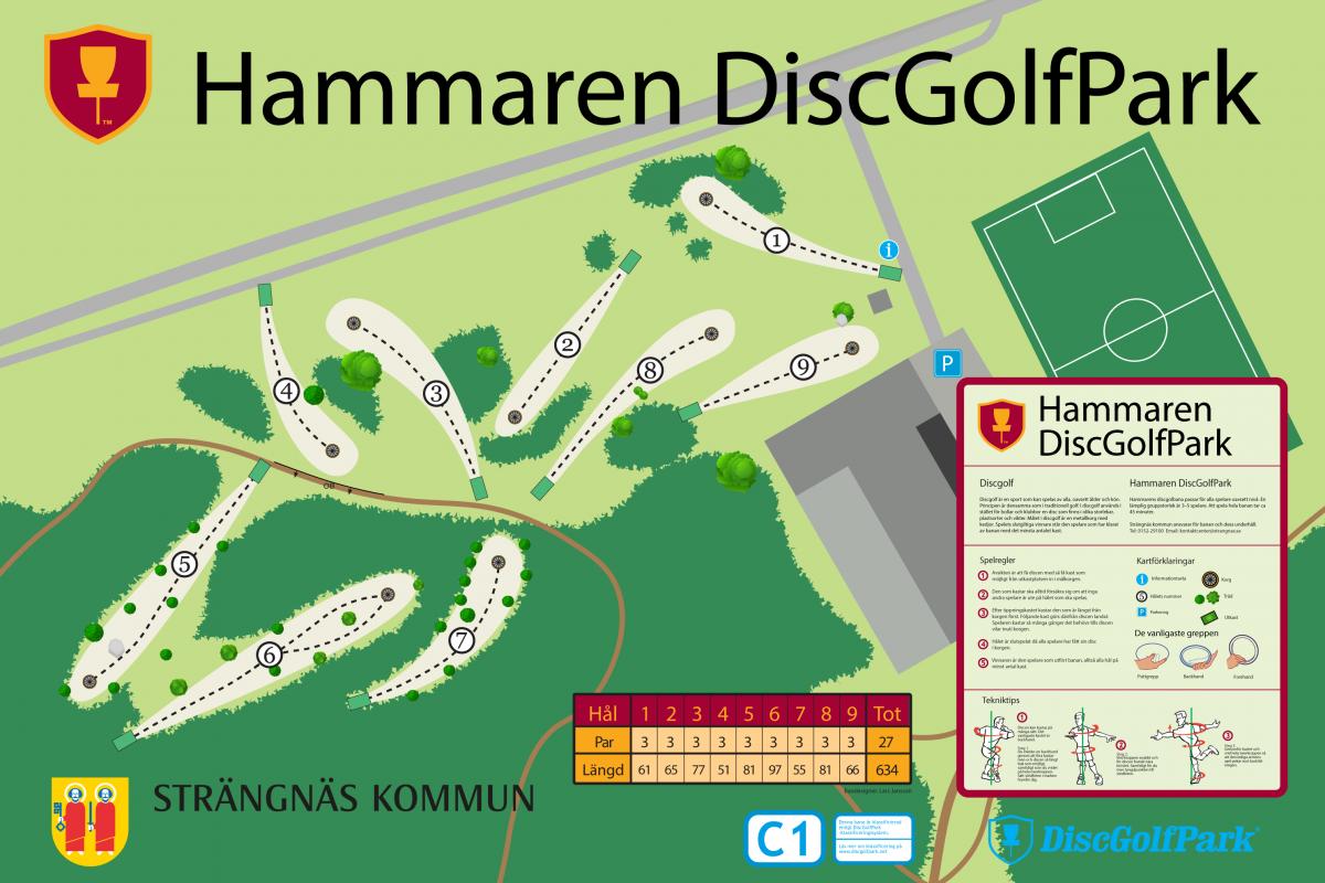Hammaren DiscGolfPark