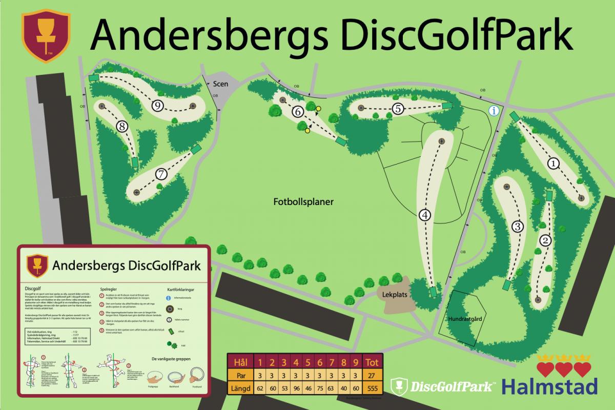 Andersbergs DiscGolfPark