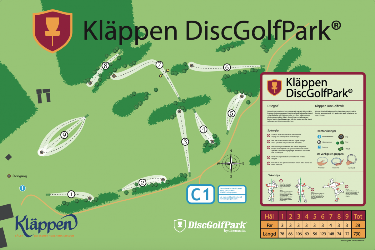 Kläppen DiscGolfPark